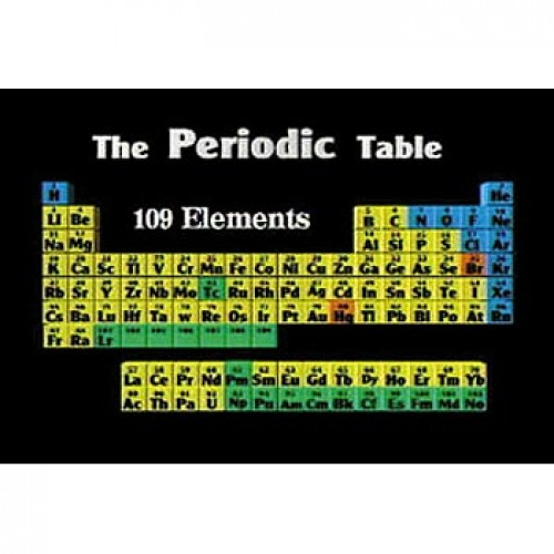 Chemistry Essentials Matter The Periodic Table Reactions And